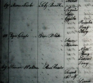 List of given names from the 1857 Jewish community census of Vac, Hungary.